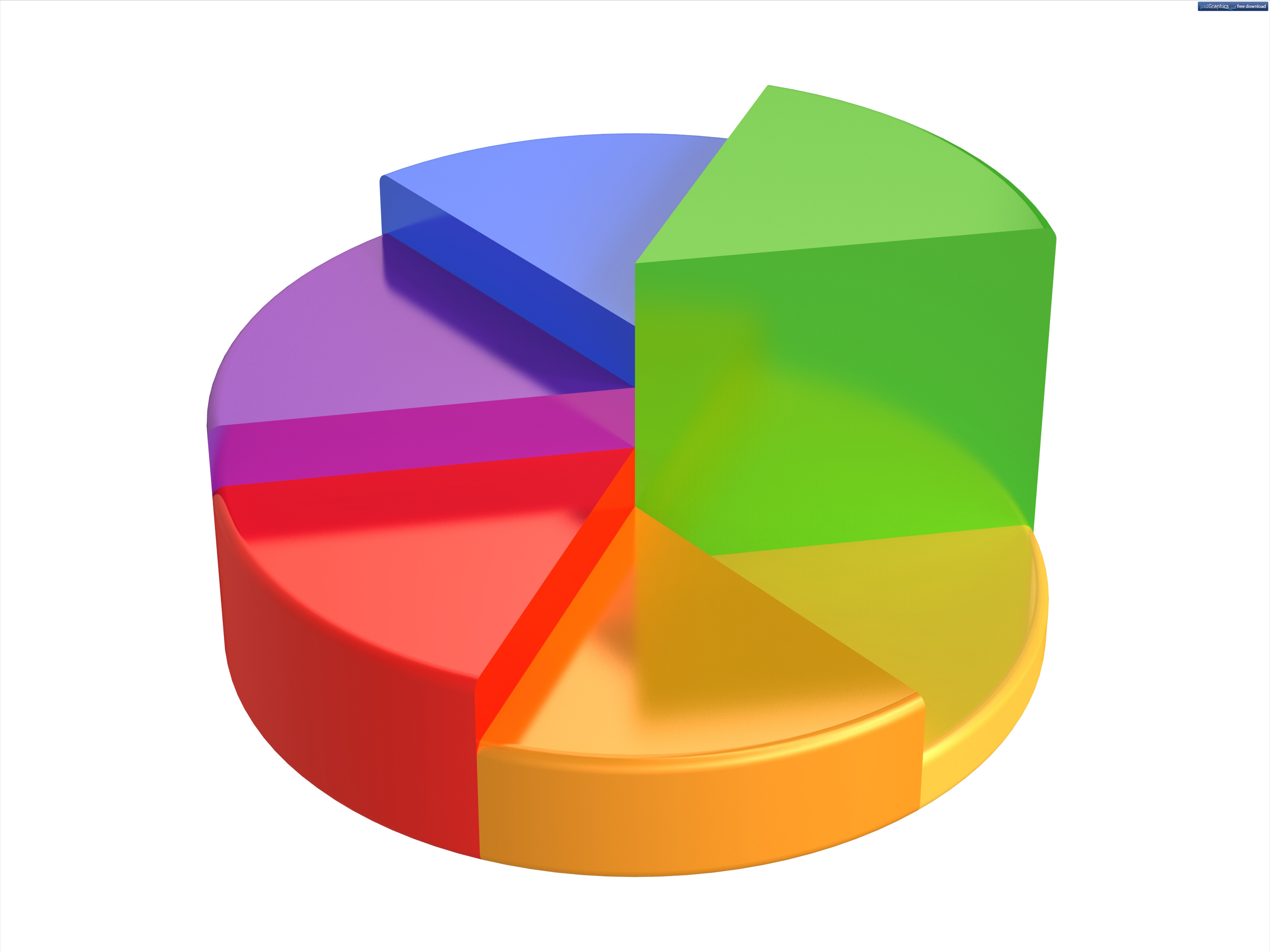 graphs e mail graph pie chart